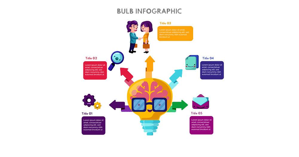 Trực quan hóa số liệu giúp người dùng hiểu thông tin và ghi nhớ dễ hơn