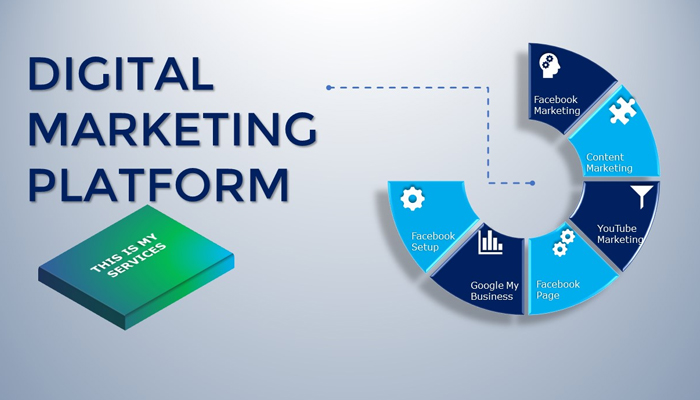 Các nền tảng Digital Marketing phổ biến hiện nay bạn nên biết